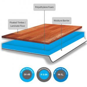 Timbermate- Underlay- 2mm